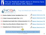 the top medicaid health plans in america have chosen and stayed with beacon