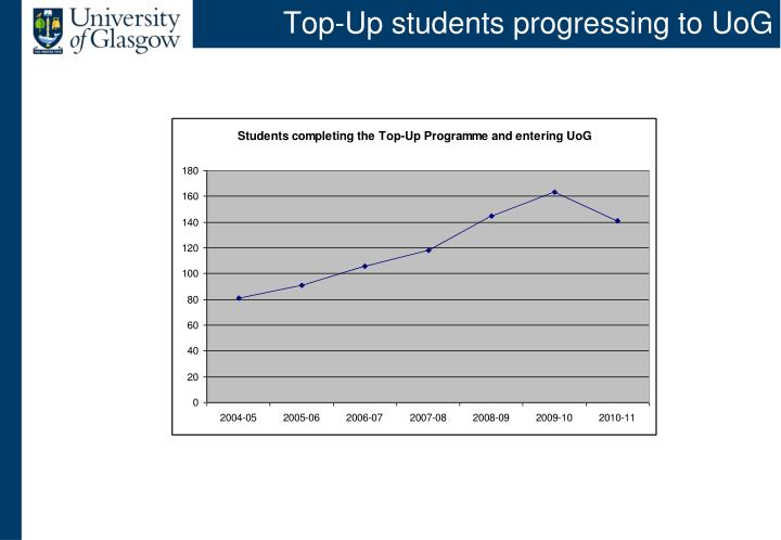 Top-Up students progressing to UoG