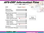 aps erp information flow erp aps1