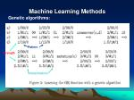 machine learning methods3