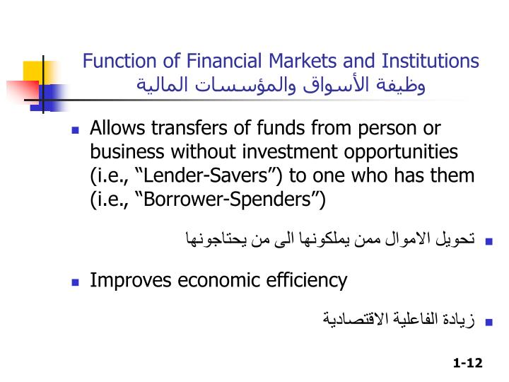 Function of Financial Markets and Institutions