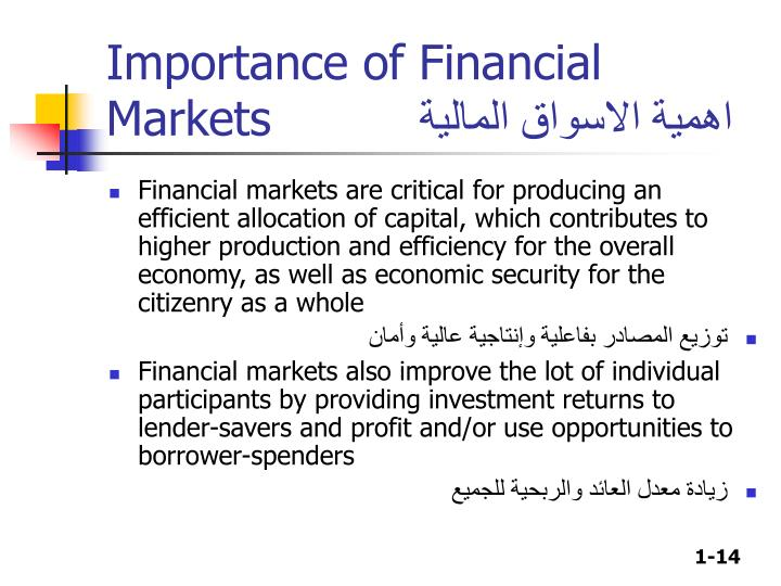 Importance of Financial Markets