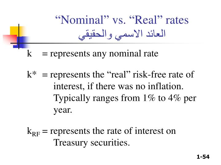 """Nominal"" vs. ""Real"" rates"