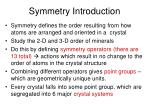 symmetry introduction
