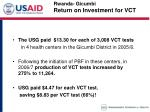 rwanda gicumbi return on investment for vct