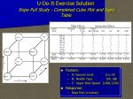 u do it exercise solution rope pull study completed cube plot and signs table