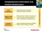 comprehensive information and control infrastructure