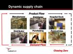dynamic supply chain