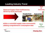 leading industry trend