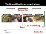 traditional healthcare supply chain