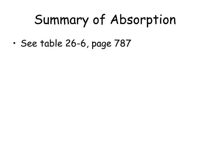 Summary of Absorption
