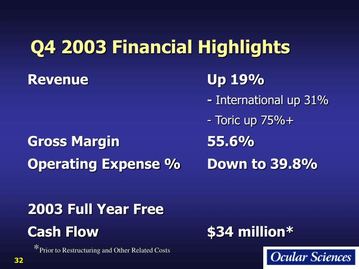 Q4 2003 Financial Highlights