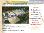 by product exchange1