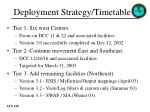 deployment strategy timetable