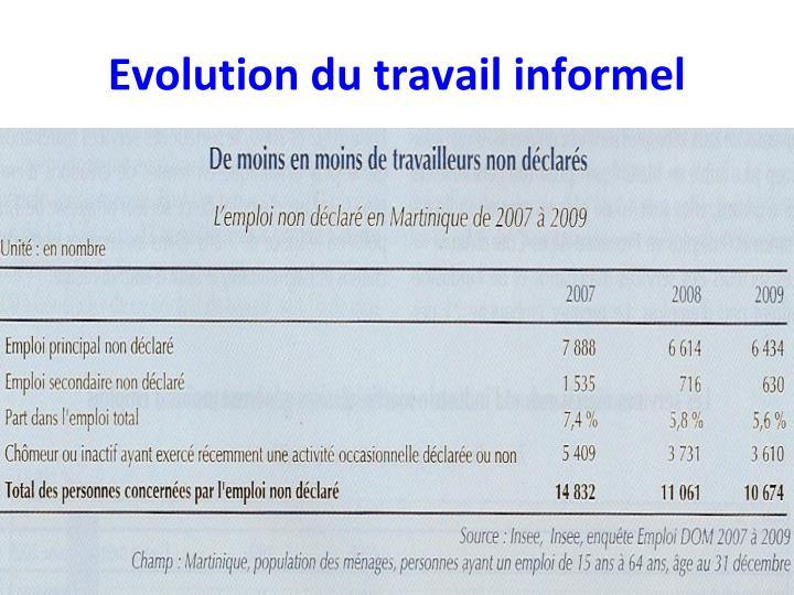 Evolution du travail informel