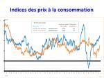 indices des prix la consommation