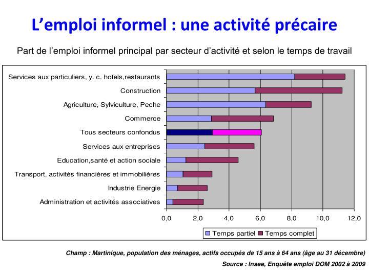 L'emploi informel : une activité précaire