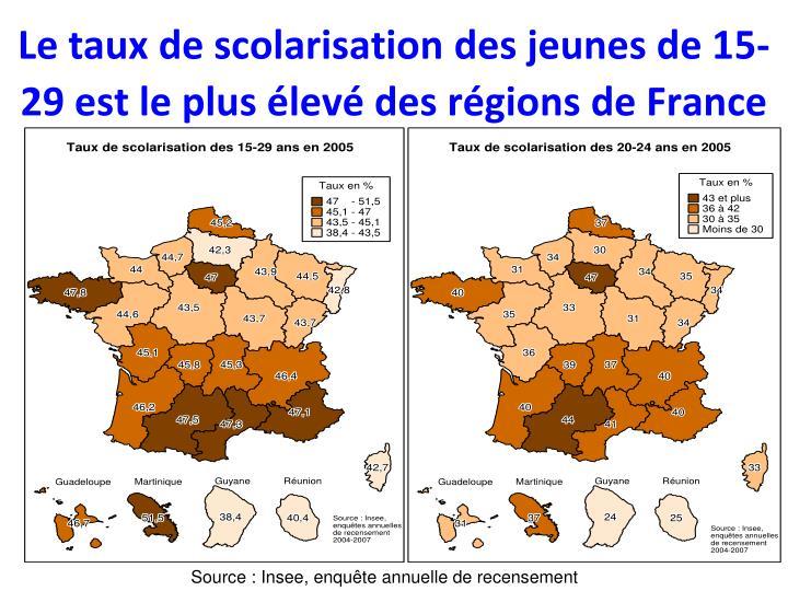 Le taux de scolarisation des jeunes de 15-29 est le plus élevé des régions de France