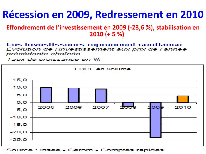 Récession en 2009, Redressement en 2010