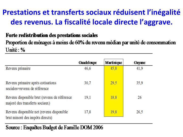 Prestations et transferts sociaux réduisent l'inégalité des revenus. La fiscalité locale directe l'aggrave.