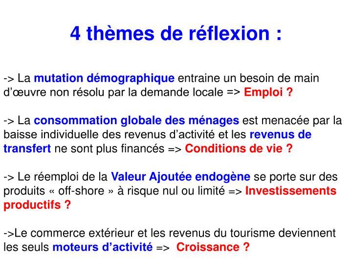 4 thèmes de réflexion :