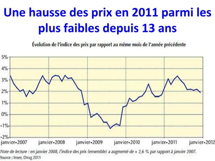 Une hausse des prix en 2011 parmi les plus faibles depuis 13 ans