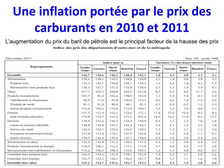 Une inflation portée par le prix des carburants en 2010 et 2011