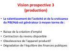 vision prospective 3 production