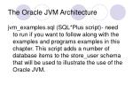 the oracle jvm architecture