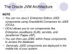 the oracle jvm architecture4