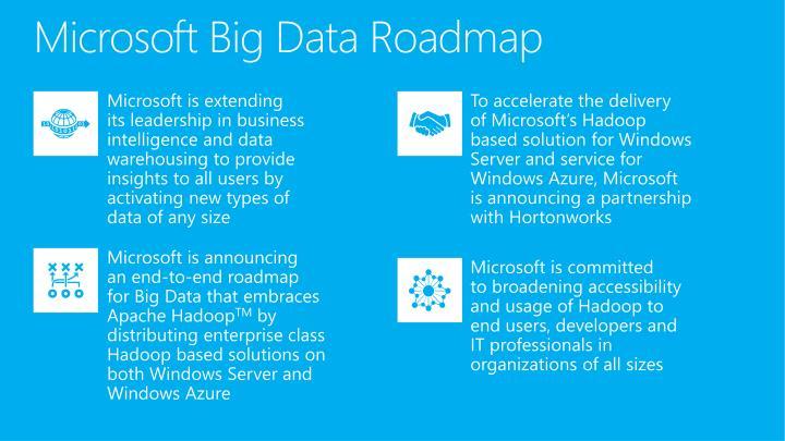 Microsoft Big Data Roadmap