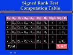 signed rank test computation table