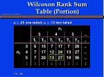 wilcoxon rank sum table portion