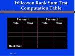 wilcoxon rank sum test computation table