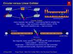 circular versus linear collider