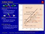 collider history