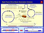high power drive beam generation scheme