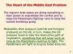 the heart of the middle east problem