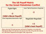 the us payoff matrix for the israel palestinian conflict