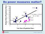 do power measures matter
