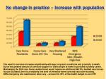 no change in practice increase with population