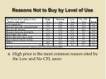 reasons not to buy by level of use