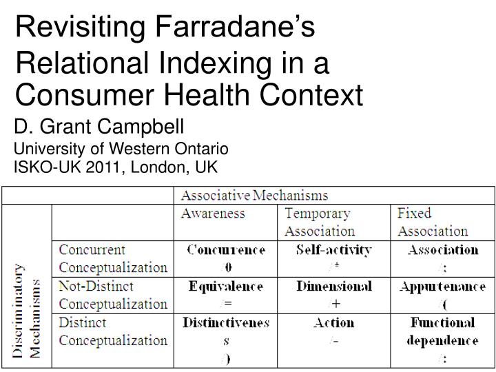 revisiting farradane s relational indexing in a consumer health context n.