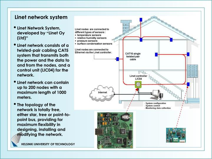 Linet network system
