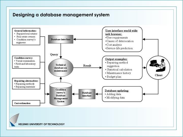 Designing a database management system
