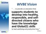 wvbe vision