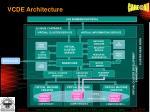 vcde architecture