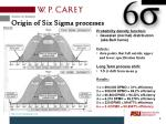 origin of six sigma processes