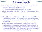 aframax supply