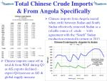 total chinese crude imports from angola specifically